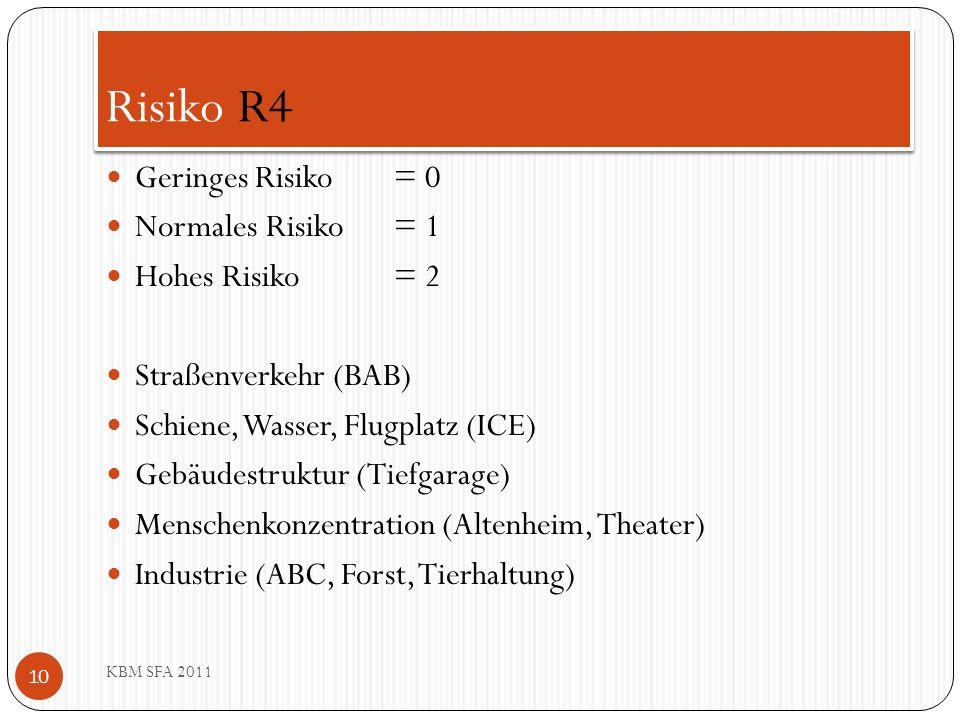 Risiko R4 KBM SFA 2011 Geringes Risiko = 0 Normales Risiko = 1 Hohes Risiko = 2 Straßenverkehr (BAB) Schiene, Wasser, Flugplatz (ICE) Gebäudestruktur
