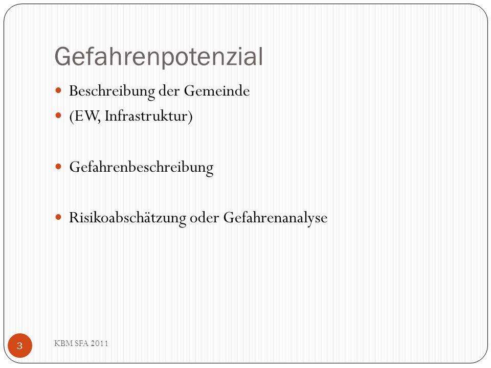 Gefahrenpotenzial Beschreibung der Gemeinde (EW, Infrastruktur) Gefahrenbeschreibung Risikoabschätzung oder Gefahrenanalyse 3 KBM SFA 2011