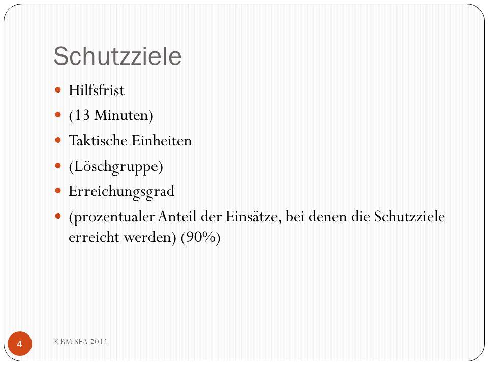 Schutzziele Hilfsfrist (13 Minuten) Taktische Einheiten (Löschgruppe) Erreichungsgrad (prozentualer Anteil der Einsätze, bei denen die Schutzziele err