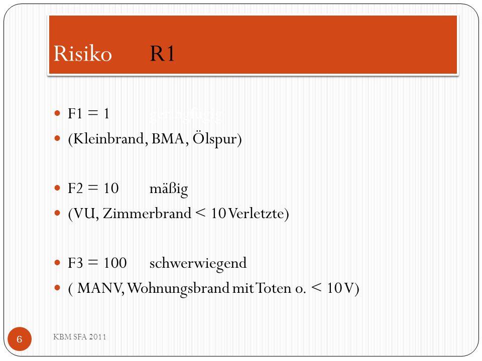 RisikoR1 KBM SFA 2011 F1 = 1geringfügig (Kleinbrand, BMA, Ölspur) F2 = 10mäßig (VU, Zimmerbrand < 10 Verletzte) F3 = 100schwerwiegend ( MANV, Wohnungs