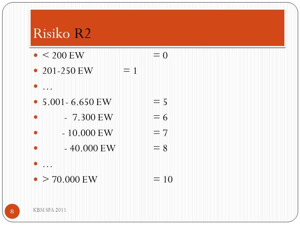 Risiko R2 KBM SFA 2011 < 200 EW= 0 201-250 EW= 1 … 5.001- 6.650 EW = 5 - 7.300 EW= 6 - 10.000 EW= 7 - 40.000 EW= 8 … > 70.000 EW = 10 8