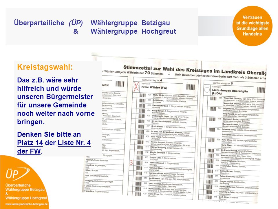 Überparteiliche (ÜP) Wählergruppe Betzigau & Wählergruppe Hochgreut Kreistagswahl: Das z.B. wäre sehr hilfreich und würde unseren Bürgermeister für un