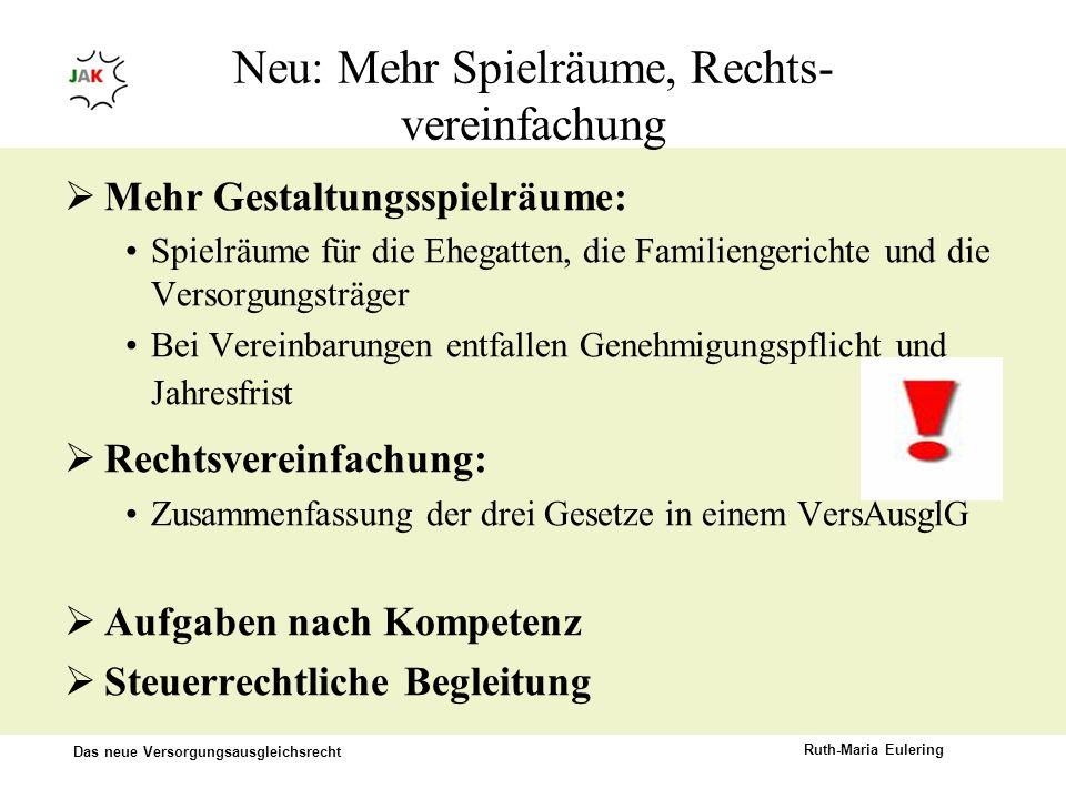 Das neue Versorgungsausgleichsrecht Ruth-Maria Eulering Neu: Mehr Spielräume, Rechts- vereinfachung Mehr Gestaltungsspielräume: Spielräume für die Ehe