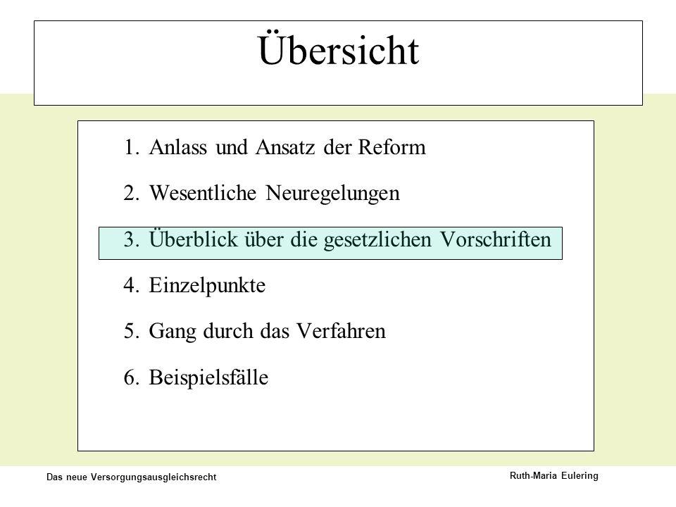 Das neue Versorgungsausgleichsrecht Ruth-Maria Eulering Übersicht 1.Anlass und Ansatz der Reform 2.Wesentliche Neuregelungen 3.Überblick über die gese