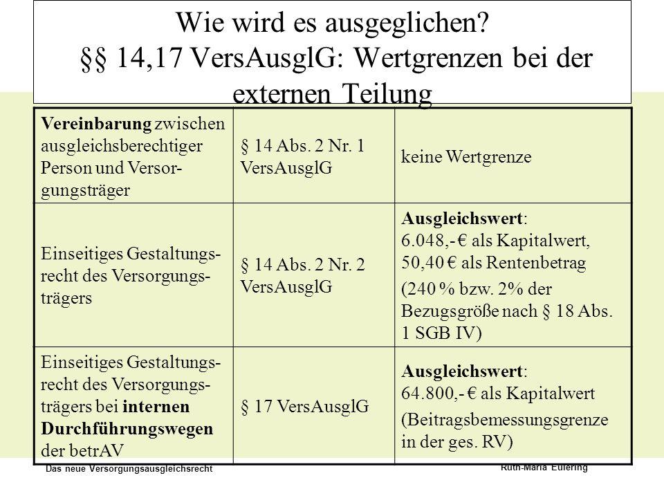 Das neue Versorgungsausgleichsrecht Ruth-Maria Eulering Wie wird es ausgeglichen? §§ 14,17 VersAusglG: Wertgrenzen bei der externen Teilung Vereinbaru