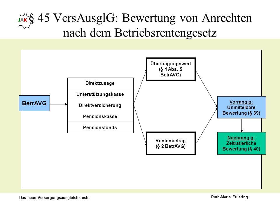 Das neue Versorgungsausgleichsrecht Ruth-Maria Eulering BetrAVG Direktzusage Unterstützungskasse Direktversicherung Pensionsfonds Pensionskasse Übertr