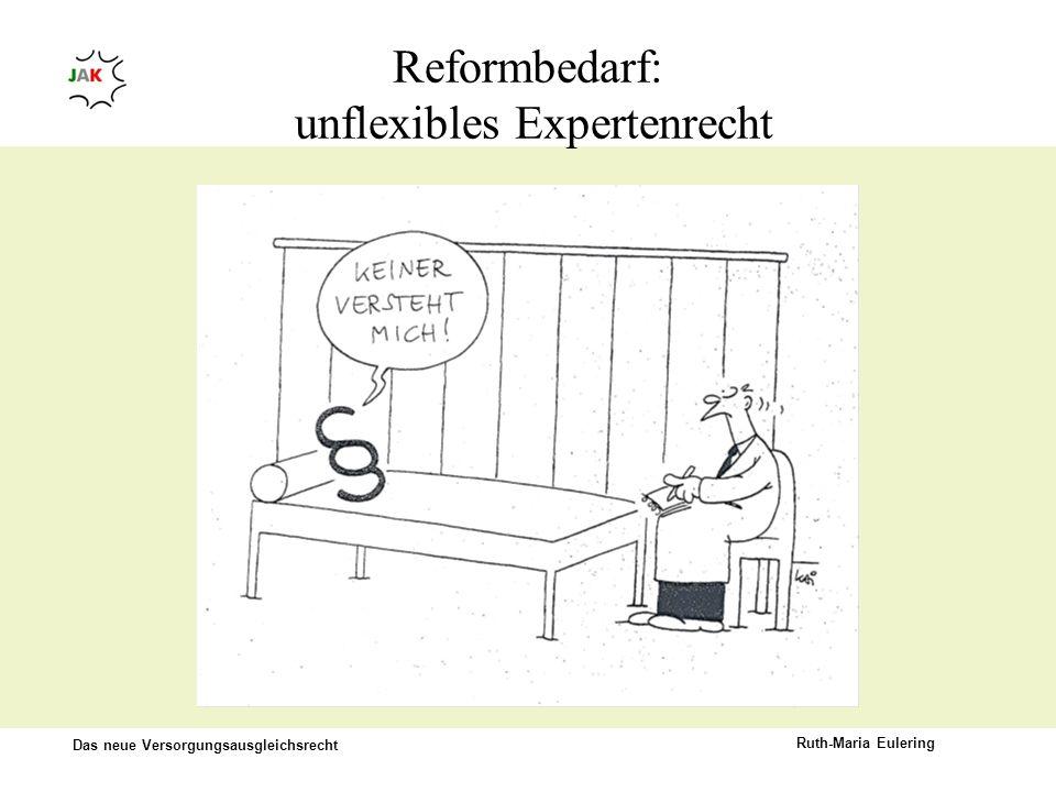 Das neue Versorgungsausgleichsrecht Ruth-Maria Eulering Reformbedarf: unflexibles Expertenrecht