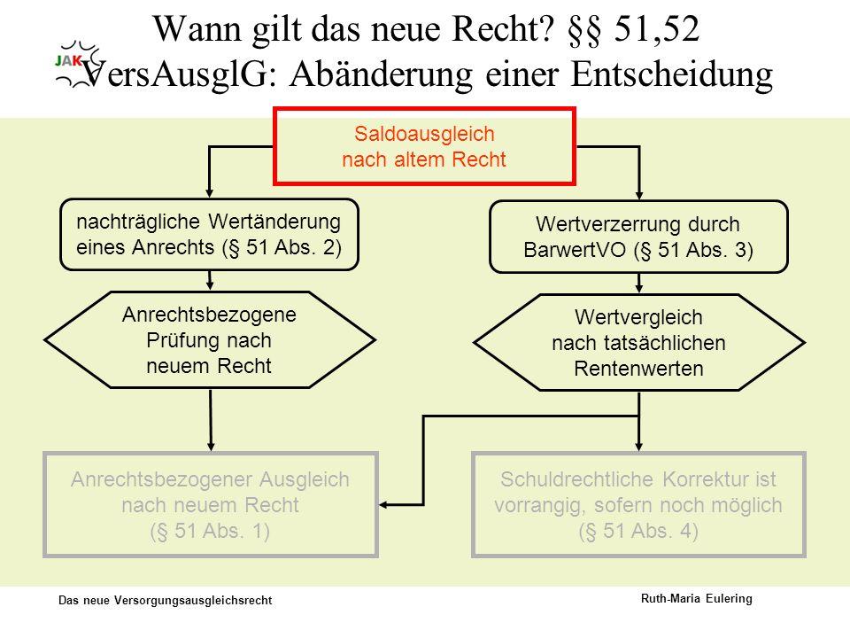 Das neue Versorgungsausgleichsrecht Ruth-Maria Eulering Saldoausgleich nach altem Recht nachträgliche Wertänderung eines Anrechts (§ 51 Abs. 2) Wertve