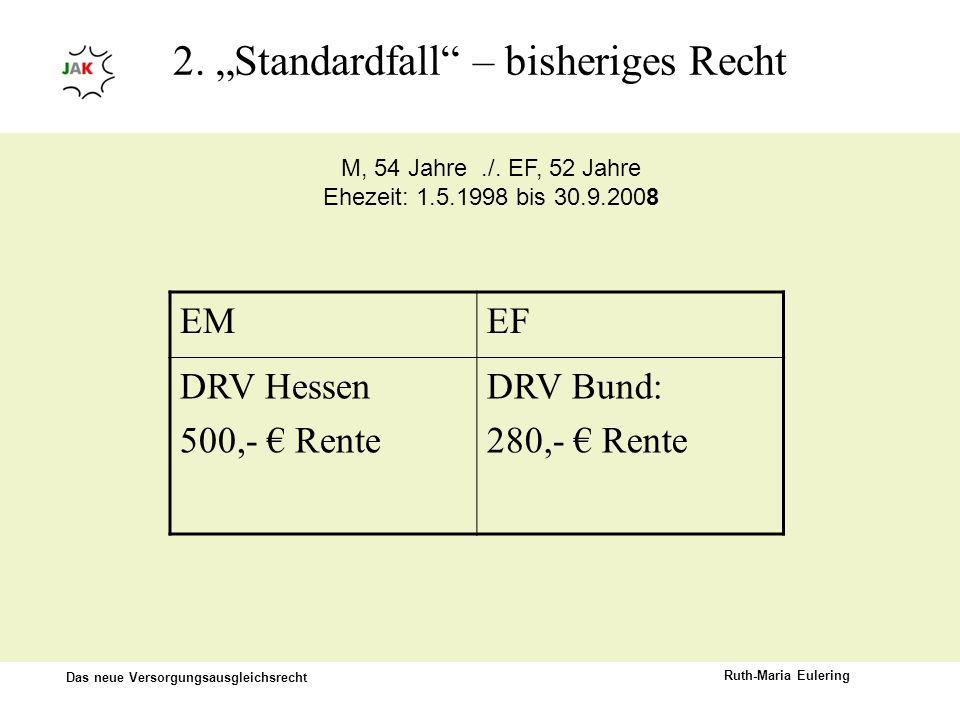Das neue Versorgungsausgleichsrecht Ruth-Maria Eulering 2. Standardfall – bisheriges Recht EMEF DRV Hessen 500,- Rente DRV Bund: 280,- Rente M, 54 Jah