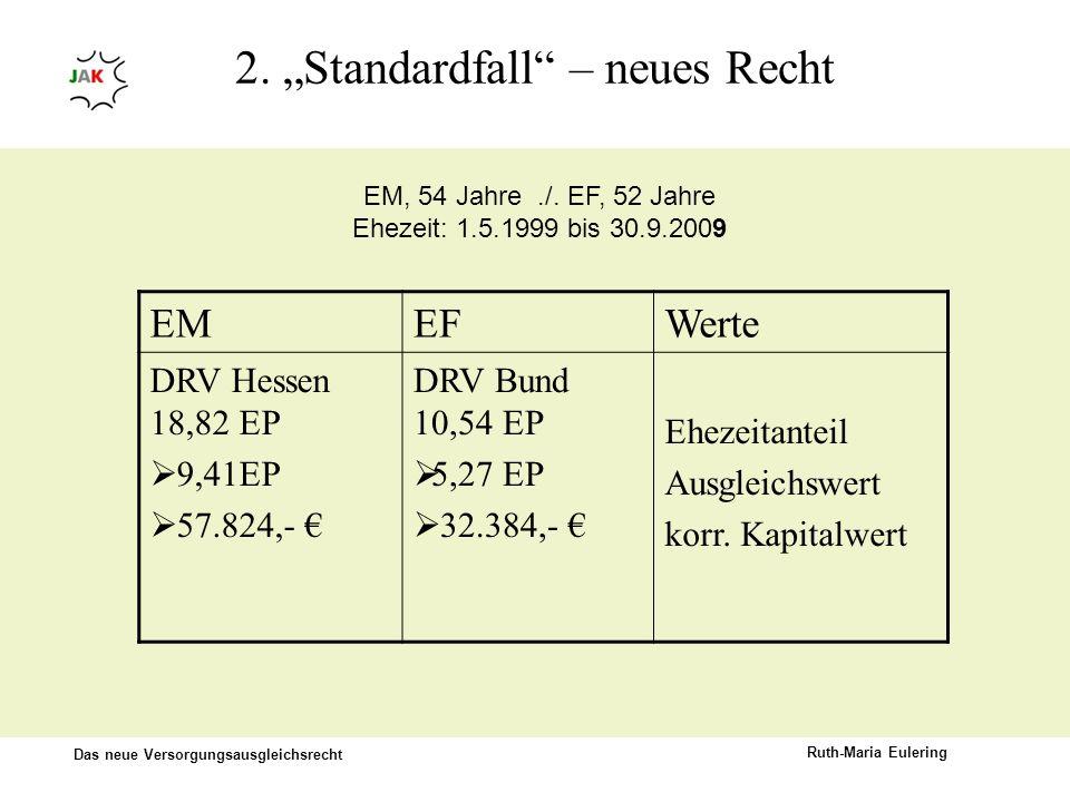 Das neue Versorgungsausgleichsrecht Ruth-Maria Eulering 2. Standardfall – neues Recht EMEFWerte DRV Hessen 18,82 EP 9,41EP 57.824,- DRV Bund 10,54 EP