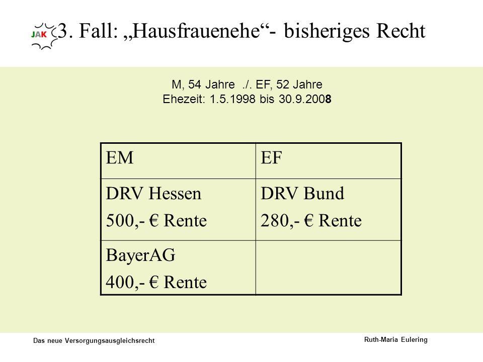 Das neue Versorgungsausgleichsrecht Ruth-Maria Eulering 3. Fall: Hausfrauenehe- bisheriges Recht EMEF DRV Hessen 500,- Rente DRV Bund 280,- Rente Baye