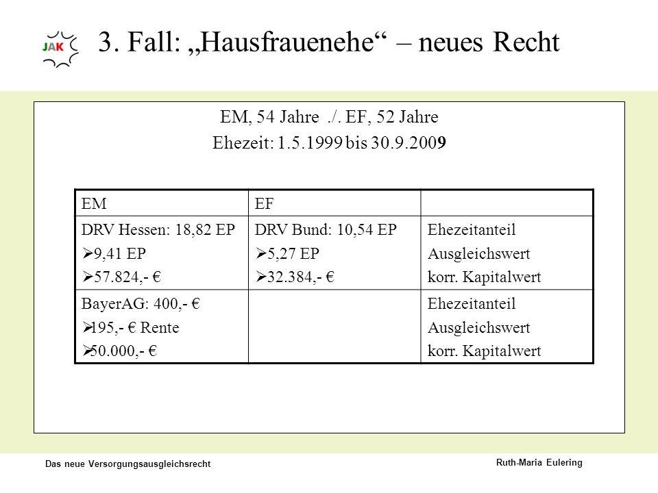 Das neue Versorgungsausgleichsrecht Ruth-Maria Eulering EM, 54 Jahre./. EF, 52 Jahre Ehezeit: 1.5.1999 bis 30.9.2009 EMEF DRV Hessen: 18,82 EP 9,41 EP