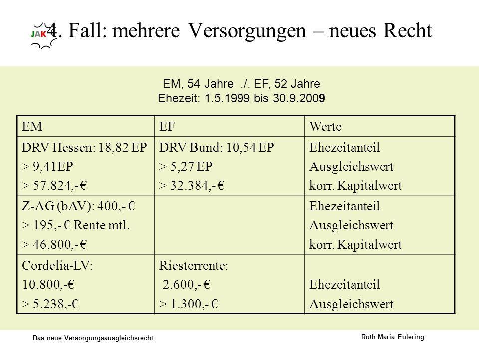 Das neue Versorgungsausgleichsrecht Ruth-Maria Eulering 4. Fall: mehrere Versorgungen – neues Recht EMEFWerte DRV Hessen: 18,82 EP > 9,41EP > 57.824,-