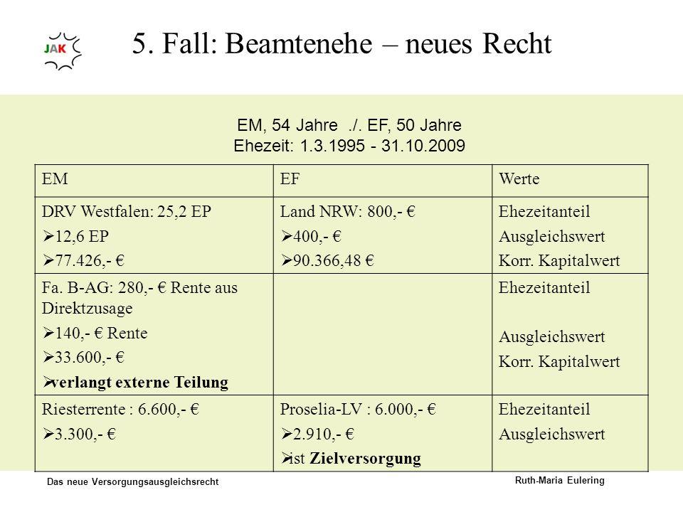Das neue Versorgungsausgleichsrecht Ruth-Maria Eulering 5. Fall: Beamtenehe – neues Recht EMEFWerte DRV Westfalen: 25,2 EP 12,6 EP 77.426,- Land NRW: