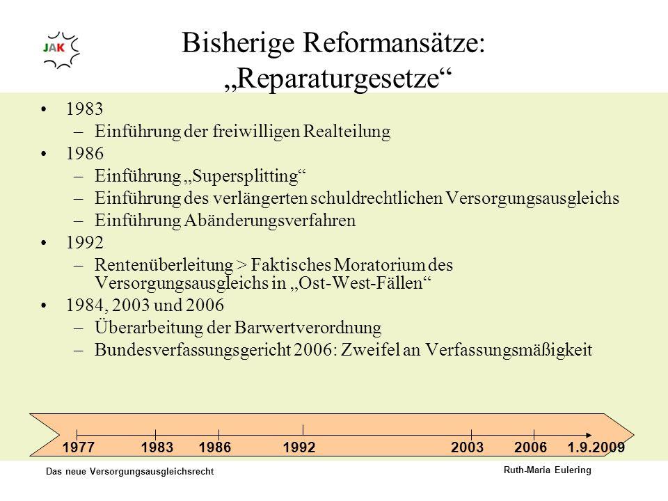 Das neue Versorgungsausgleichsrecht Ruth-Maria Eulering Bisherige Reformansätze: Reparaturgesetze 1983 –Einführung der freiwilligen Realteilung 1986 –