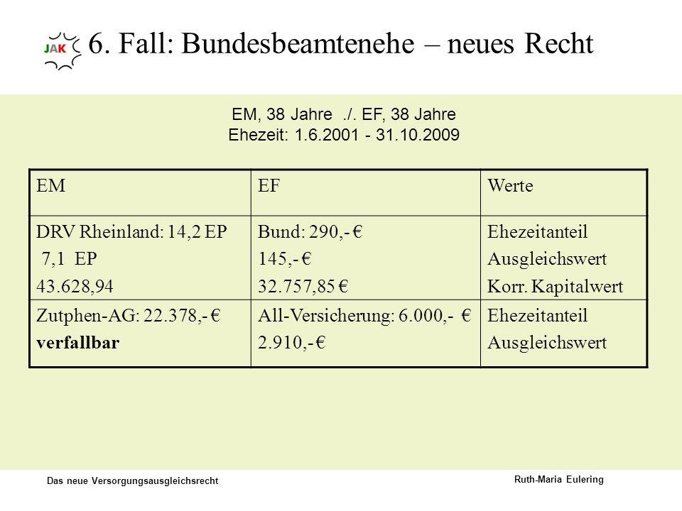 Das neue Versorgungsausgleichsrecht Ruth-Maria Eulering 6. Fall: Bundesbeamtenehe – neues Recht EMEFWerte DRV Rheinland: 14,2 EP 7,1 EP 43.628,94 Bund