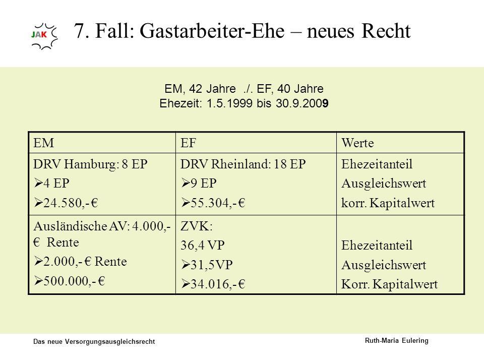 Das neue Versorgungsausgleichsrecht Ruth-Maria Eulering 7. Fall: Gastarbeiter-Ehe – neues Recht EMEFWerte DRV Hamburg: 8 EP 4 EP 24.580,- DRV Rheinlan