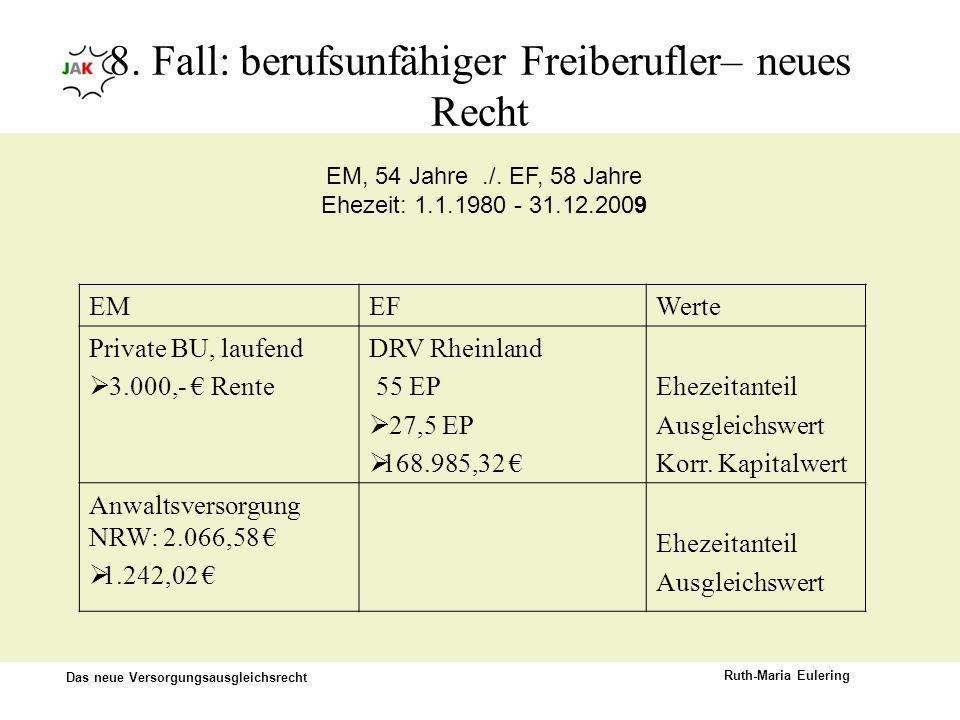 Das neue Versorgungsausgleichsrecht Ruth-Maria Eulering 8. Fall: berufsunfähiger Freiberufler– neues Recht EMEFWerte Private BU, laufend 3.000,- Rente