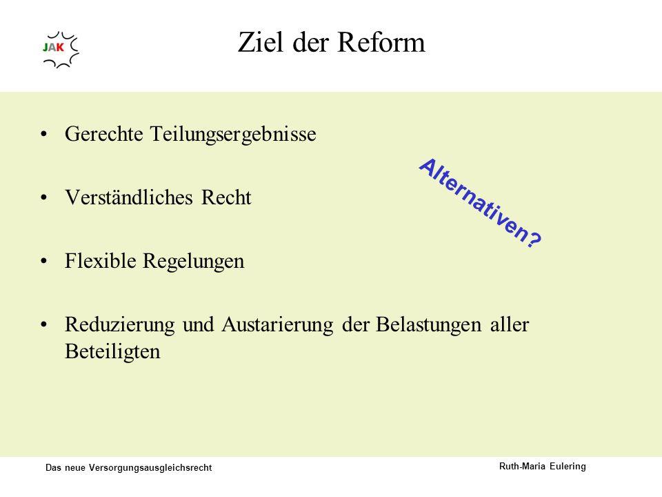Das neue Versorgungsausgleichsrecht Ruth-Maria Eulering Ziel der Reform Gerechte Teilungsergebnisse Verständliches Recht Flexible Regelungen Reduzieru
