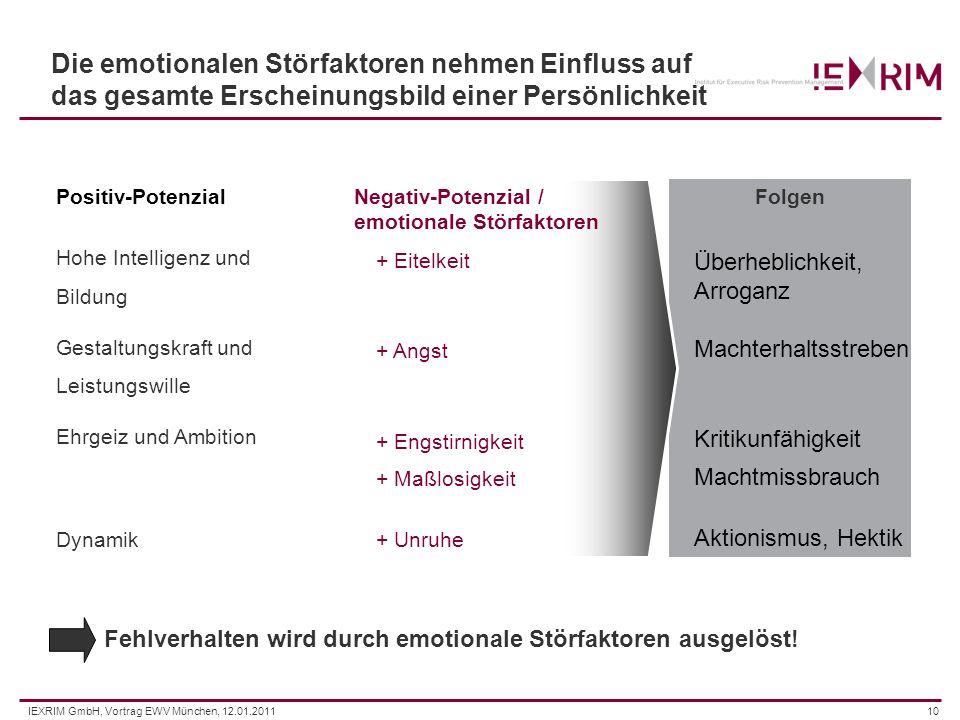 IEXRIM GmbH, Vortrag EWV München, 12.01.201110 Die emotionalen Störfaktoren nehmen Einfluss auf das gesamte Erscheinungsbild einer Persönlichkeit Hohe