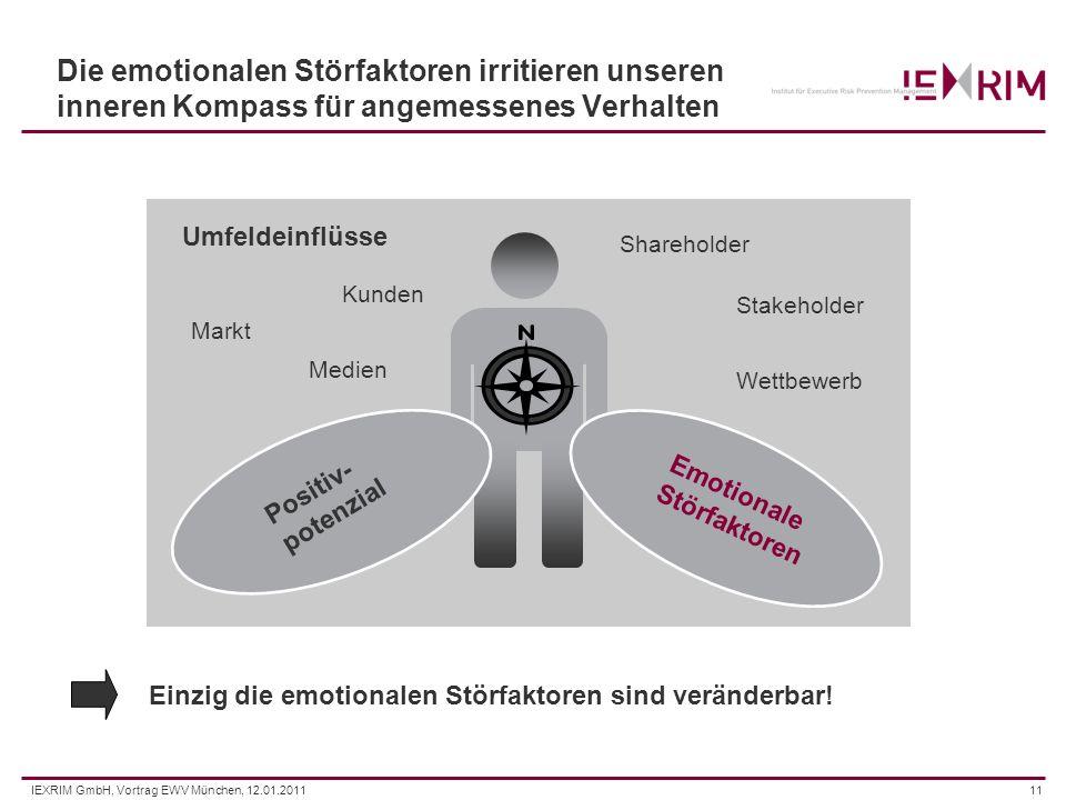 IEXRIM GmbH, Vortrag EWV München, 12.01.201111 Die emotionalen Störfaktoren irritieren unseren inneren Kompass für angemessenes Verhalten Einzig die e