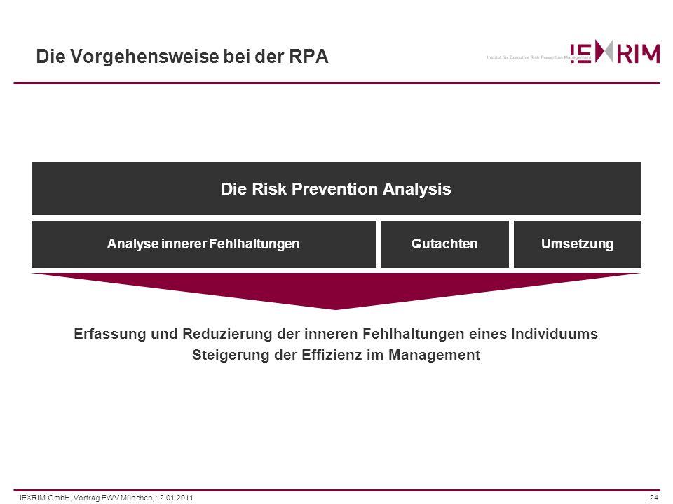 IEXRIM GmbH, Vortrag EWV München, 12.01.201124 Die Vorgehensweise bei der RPA Die Risk Prevention Analysis Analyse innerer FehlhaltungenGutachtenUmset