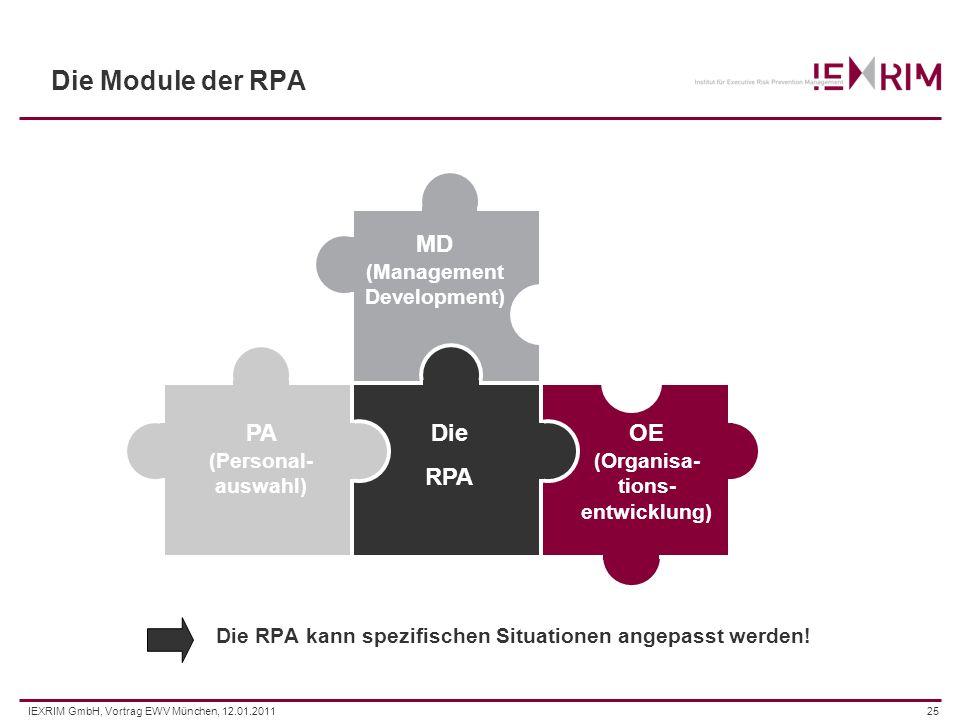 IEXRIM GmbH, Vortrag EWV München, 12.01.201125 Die Module der RPA Die RPA PA (Personal- auswahl) MD (Management Development) OE (Organisa- tions- entw