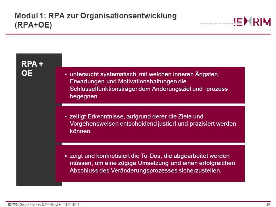 IEXRIM GmbH, Vortrag EWV München, 12.01.201126 Modul 1: RPA zur Organisationsentwicklung (RPA+OE) untersucht systematisch, mit welchen inneren Ängsten