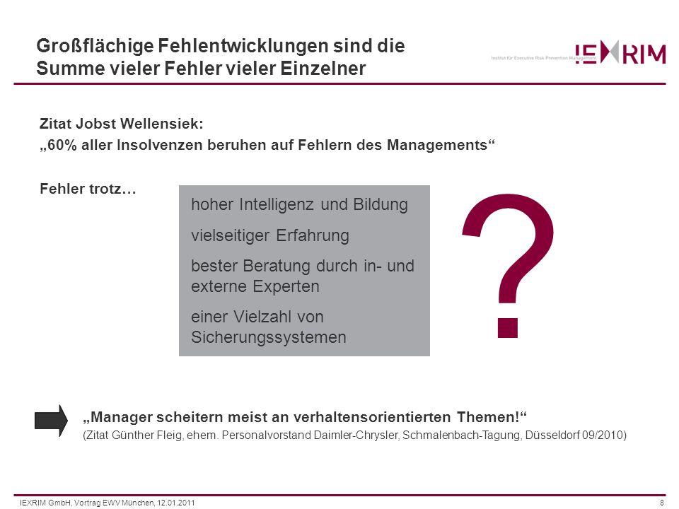 IEXRIM GmbH, Vortrag EWV München, 12.01.201129 Unterschiedliche Risikosituationen von Personen bei Entscheidungen Erwarteter Nutzen der Handlung Erwartete Schadenswahr- scheinlichkeit low chance low risk high risk high chance high risk low chance high chance low risk