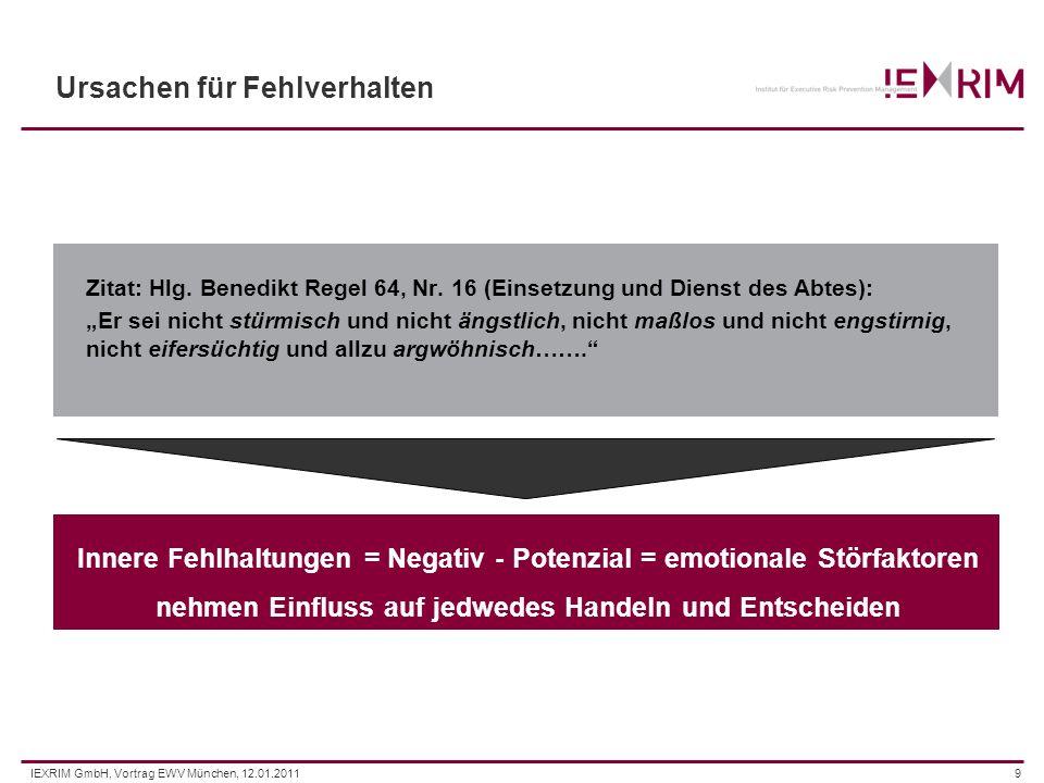 IEXRIM GmbH, Vortrag EWV München, 12.01.201110 Die emotionalen Störfaktoren nehmen Einfluss auf das gesamte Erscheinungsbild einer Persönlichkeit Hohe Intelligenz und Bildung Gestaltungskraft und Leistungswille Ehrgeiz und Ambition Dynamik Folgen Fehlverhalten wird durch emotionale Störfaktoren ausgelöst.