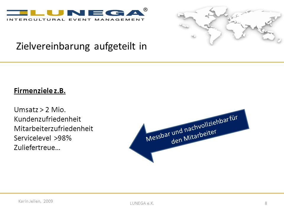 8 Karin Jellen, 2009 LUNEGA e.K. Firmenziele z.B. Umsatz > 2 Mio. Kundenzufriedenheit Mitarbeiterzufriedenheit Servicelevel >98% Zuliefertreue… Zielve