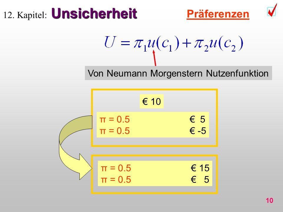 10 Unsicherheit 12. Kapitel: Unsicherheit Präferenzen Von Neumann Morgenstern Nutzenfunktion 10 π = 0.5 5 π = 0.5 -5 π = 0.5 15 π = 0.5 5