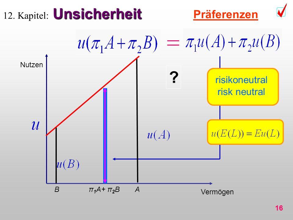 16 Unsicherheit 12. Kapitel: Unsicherheit Präferenzen Vermögen Nutzen risikoneutral risk neutral Aπ 1 A+ π 2 BB ?