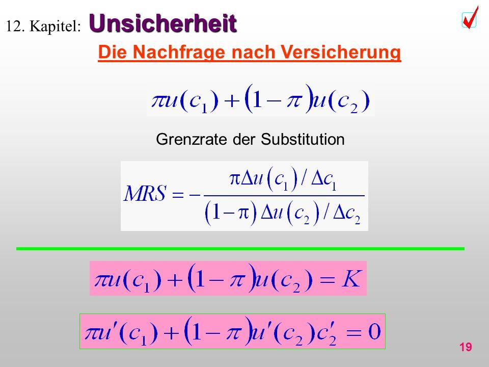 19 Unsicherheit 12. Kapitel: Unsicherheit Die Nachfrage nach Versicherung Grenzrate der Substitution