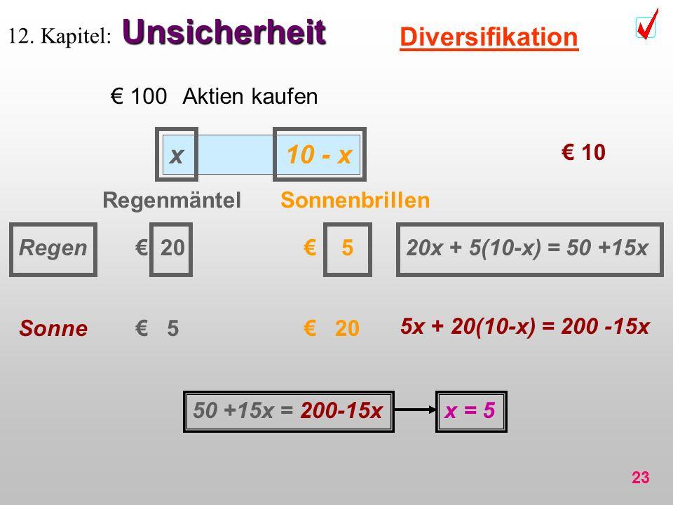 23 Unsicherheit 12. Kapitel: Unsicherheit Diversifikation 100Aktien kaufen Regenmäntel Sonnenbrillen Regen Sonne 20 5 20 10 x 10 - x 20x + 5(10-x) = 5