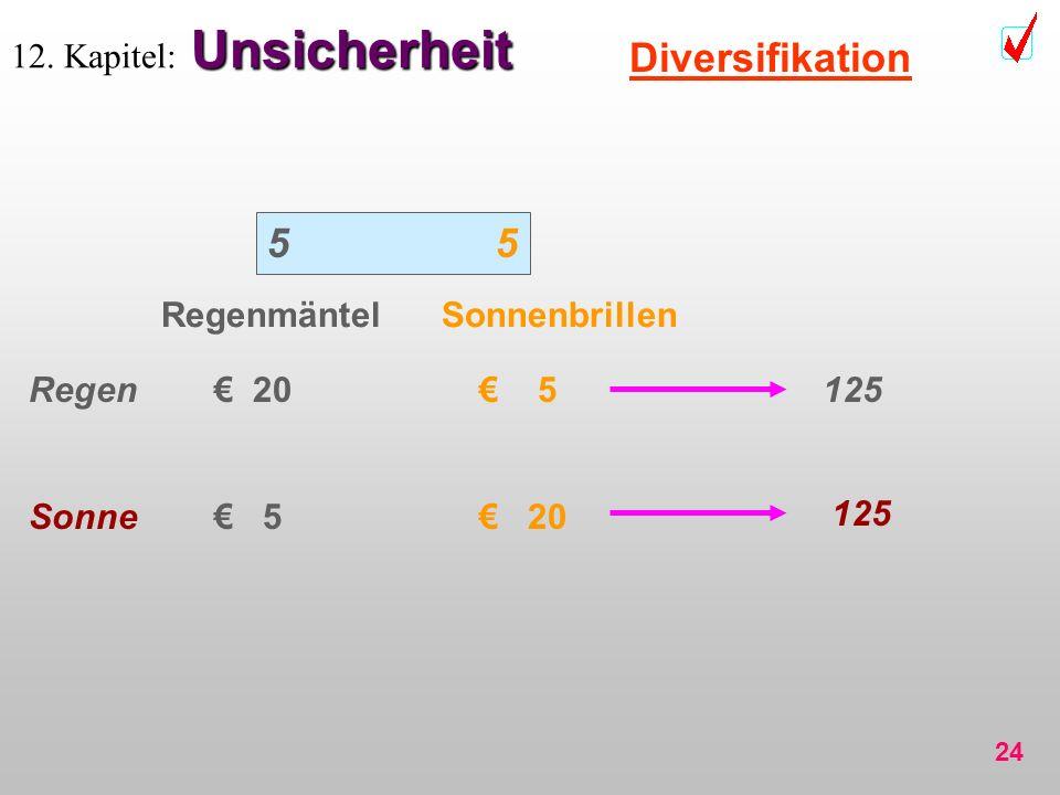24 Unsicherheit 12. Kapitel: Unsicherheit Diversifikation Regen Sonne Regenmäntel Sonnenbrillen 20 5 20 5 125