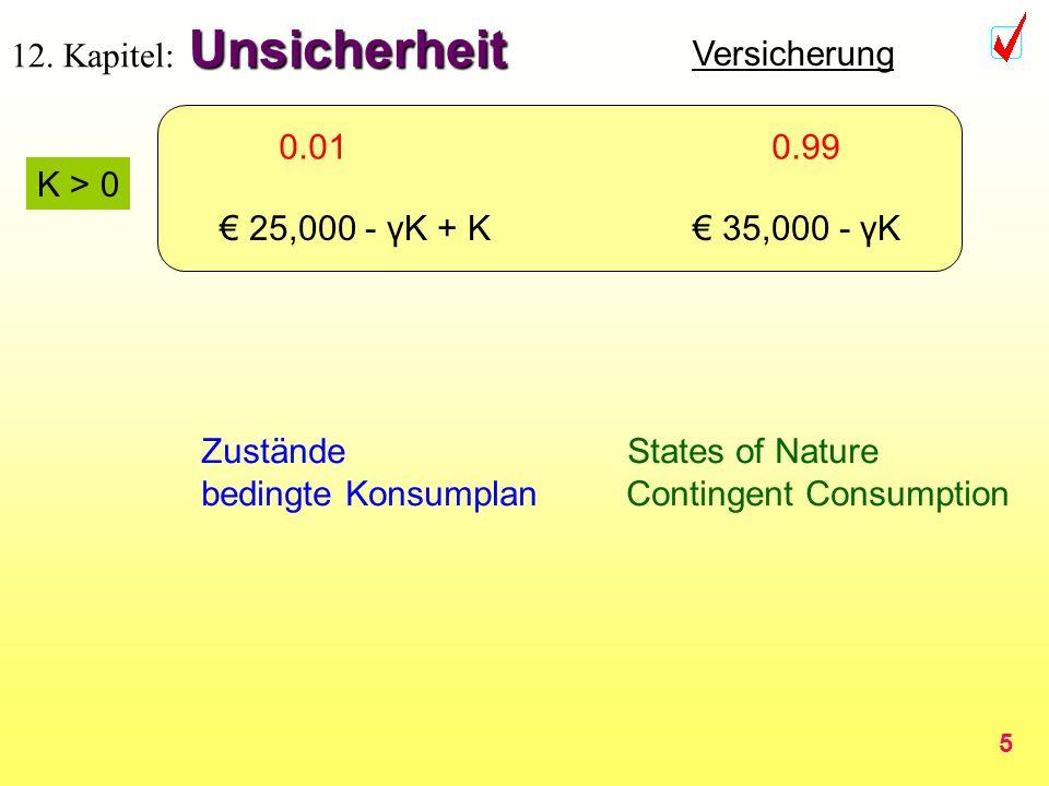 5 Unsicherheit 12. Kapitel: Unsicherheit Versicherung 0.01 0.99 35,000 - γK -10,000 + K 35,000 - γK 25,000 - γK + K 35,000 - γK K > 0 Zustände States