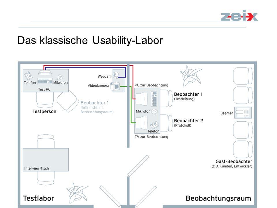 Das klassische Usability-Labor