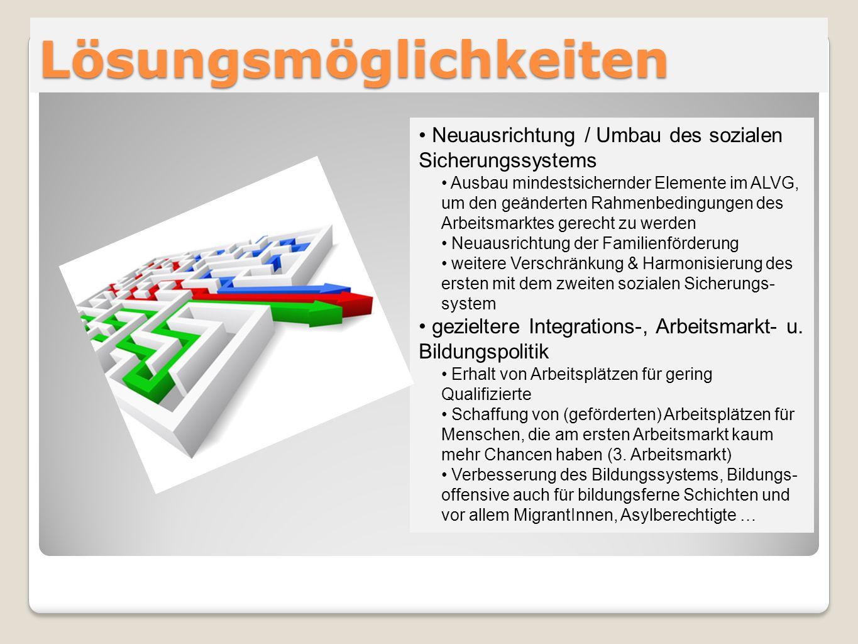 Lösungsmöglichkeiten Neuausrichtung / Umbau des sozialen Sicherungssystems Ausbau mindestsichernder Elemente im ALVG, um den geänderten Rahmenbedingun