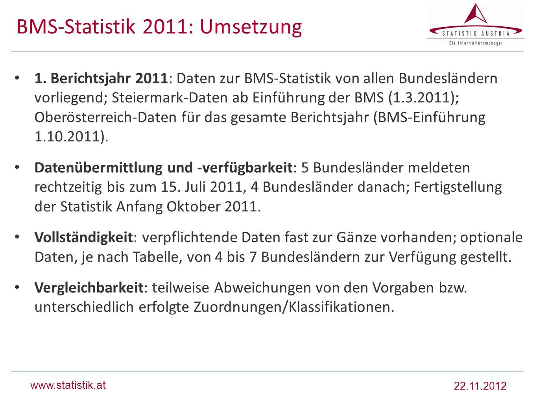 www.statistik.at BMS-Statistik 2011: Umsetzung 1. Berichtsjahr 2011: Daten zur BMS-Statistik von allen Bundesländern vorliegend; Steiermark-Daten ab E
