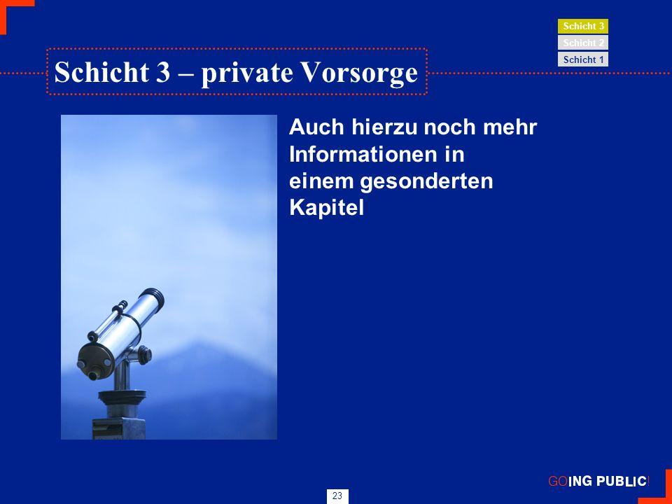 23 Auch hierzu noch mehr Informationen in einem gesonderten Kapitel Schicht 1 Schicht 2 Schicht 3 Schicht 3 – private Vorsorge