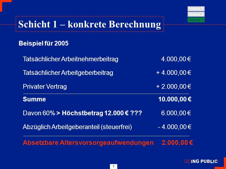 9 Beispiel für 2005 Tatsächlicher Arbeitnehmerbeitrag4.000,00 Tatsächlicher Arbeitgeberbeitrag+ 4.000,00 Privater Vertrag+ 2.000,00 Summe10.000,00 Dav