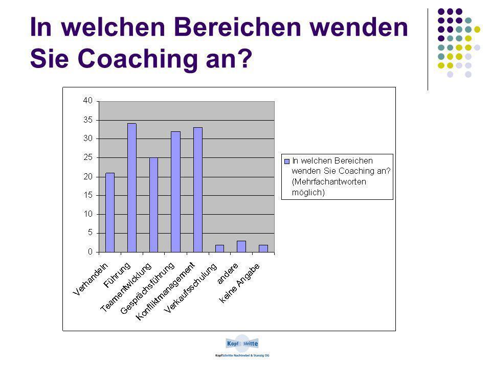 In welchen Bereichen wenden Sie Coaching an?