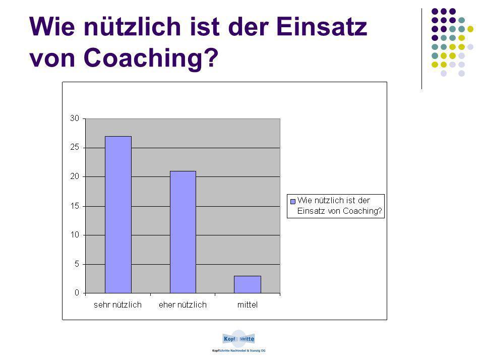Was ist zumeist der Anlass für Coaching?
