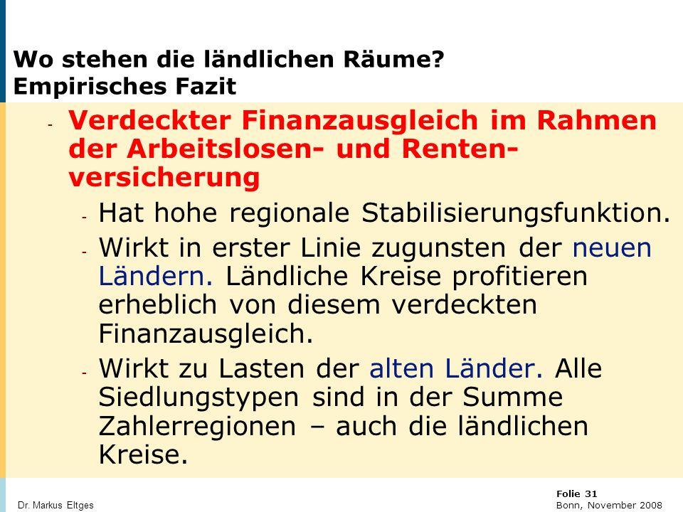 © BBR Bonn 2003 Folie 31 Bonn, November 2008 Dr.Markus Eltges Wo stehen die ländlichen Räume.