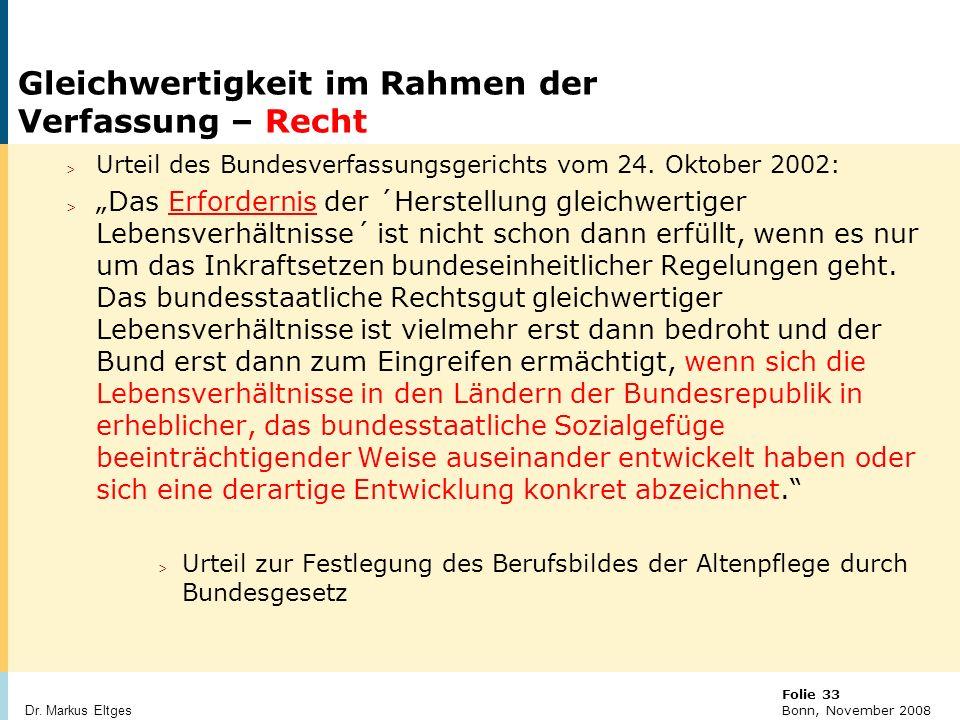 © BBR Bonn 2003 Folie 33 Bonn, November 2008 Dr.