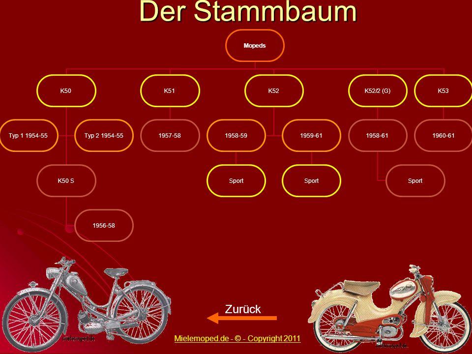Der Stammbaum Der Stammbaum Mopeds K50 K50 S 1956-58 Typ 1 1954-55 Typ 2 1954-55 K51 1957-58 K52 1958-59 Sport 1959-61 Sport K52/2 (G) 1958-61 Sport K