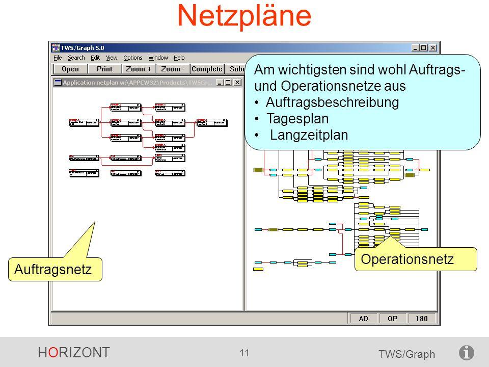 HORIZONT 11 TWS/Graph Netzpläne Auftragsnetz Operationsnetz Am wichtigsten sind wohl Auftrags- und Operationsnetze aus Auftragsbeschreibung Tagesplan