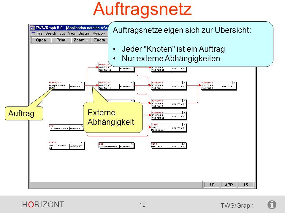HORIZONT 12 TWS/Graph Auftragsnetz Auftrag Externe Abhängigkeit Auftragsnetze eigen sich zur Übersicht: Jeder