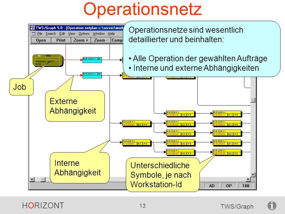 HORIZONT 13 TWS/Graph Operationsnetz Job Externe Abhängigkeit Interne Abhängigkeit Unterschiedliche Symbole, je nach Workstation-Id Operationsnetze si